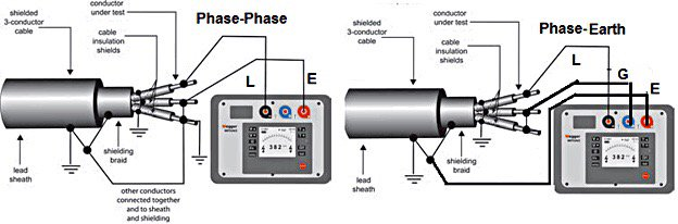 contact resistance test of circuit breaker pdf