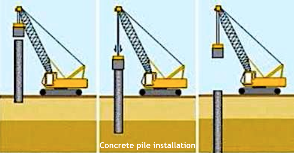 foundations and concrete work pdf