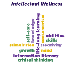 social well being definition pdf