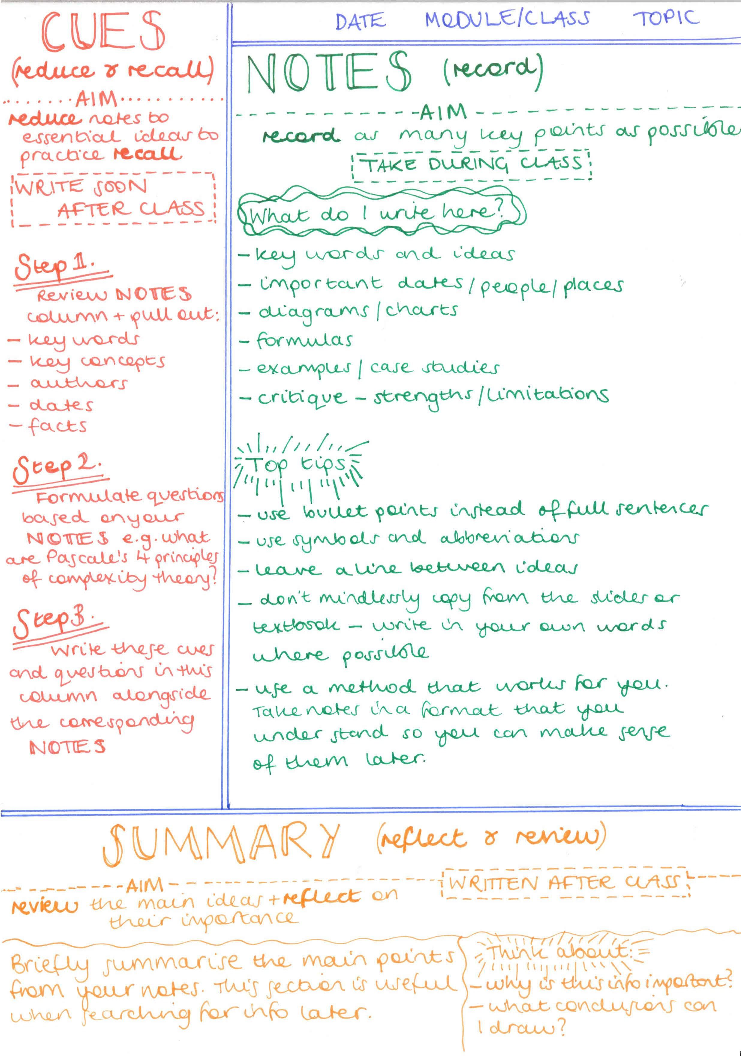 medical school lecture notes pdf