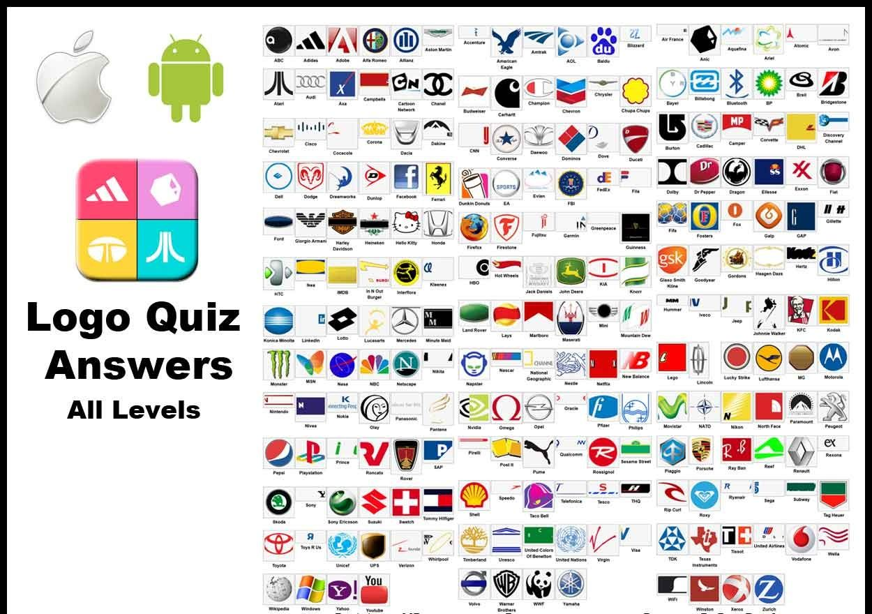 car quiz questions and answers pdf