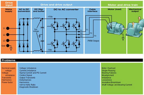 induction motor solved problems pdf
