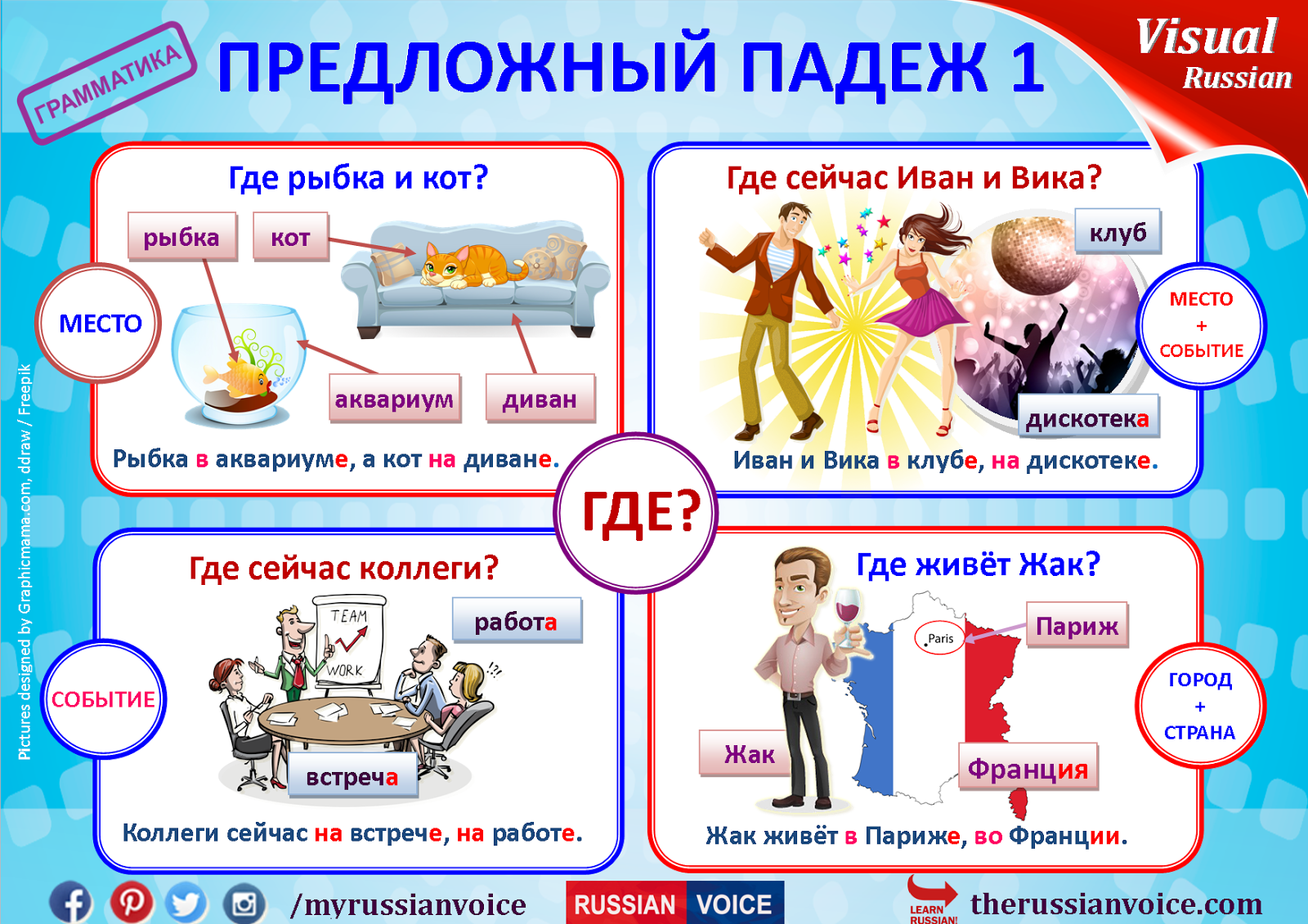 russian reading for beginners pdf